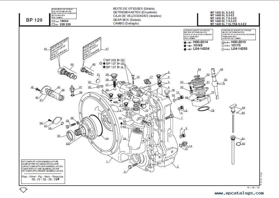 bmw parts catalog pdf  bmw  auto parts catalog and diagram