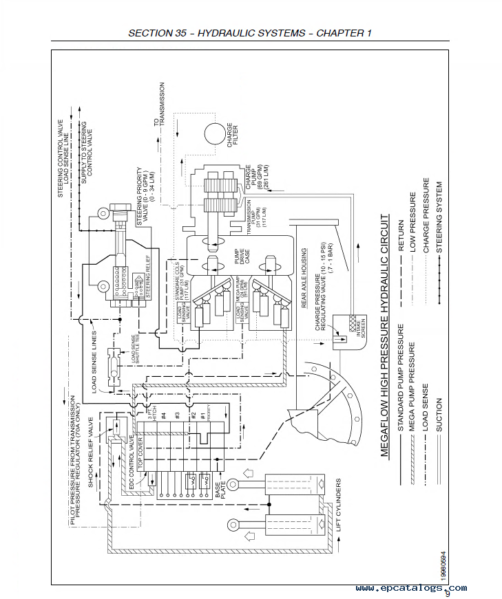 New Holland 8670 8770 8870 8970 Tractors workshop service repair manual 100 [ megaflow wiring diagram ] relay wiring diagram for air megaflow wiring diagram at bayanpartner.co