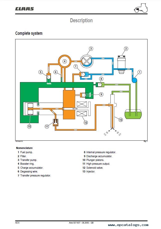 the concussion repair manual pdf