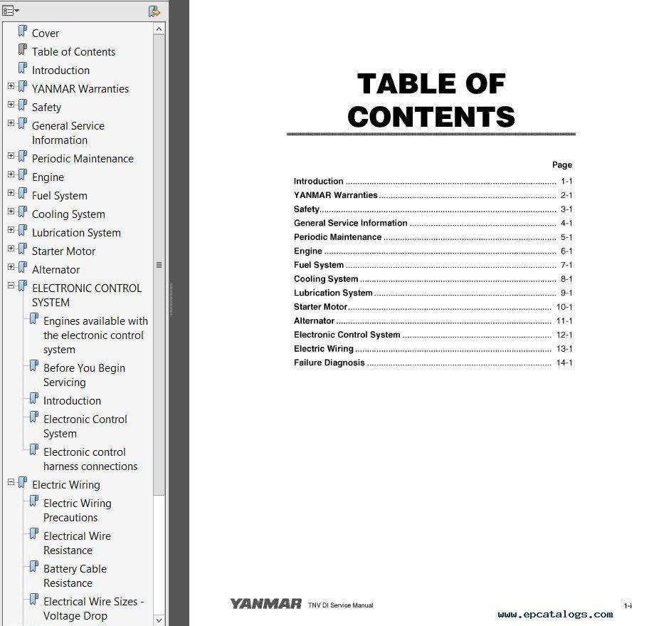 Yanmar 3tnv88f service manual