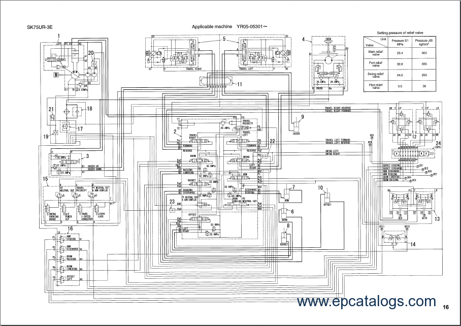 kobelco hydraulic excavators spare parts catalog download rh epcatalogs com Ezgo Wiring Diagram wiring diagram kobelco sk200-8