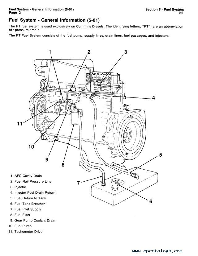 cummins big cam iii and big cam iv nt855 diesel engine pdf rh epcatalogs com cummins nt855 workshop manual cummins nt855 workshop manual