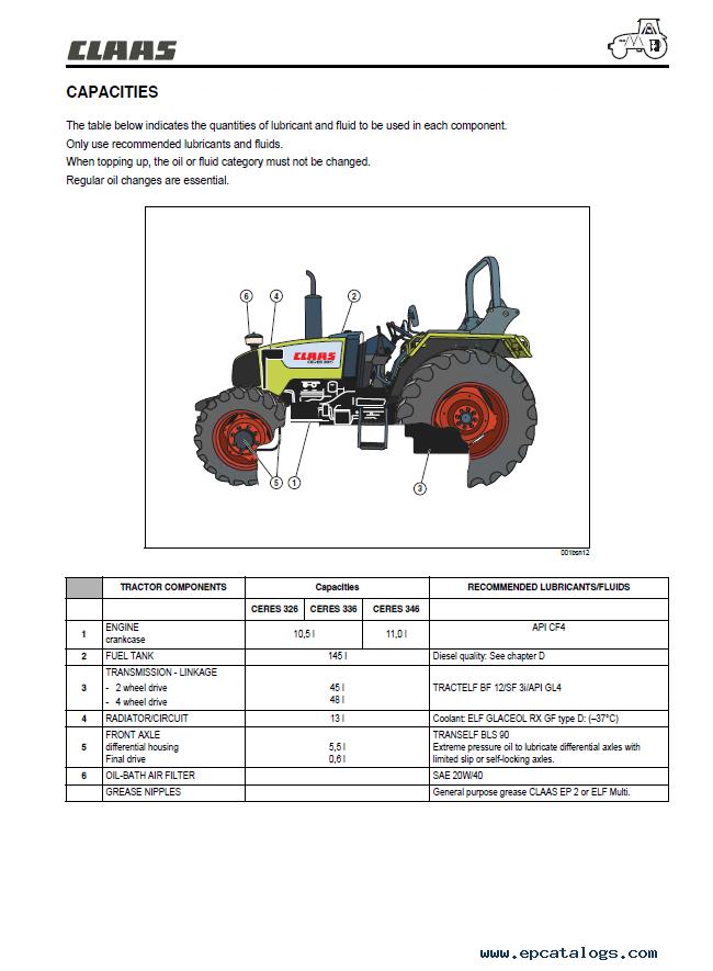 Claas Renault Ceres 326 336 346 Tractors Pdf Manual