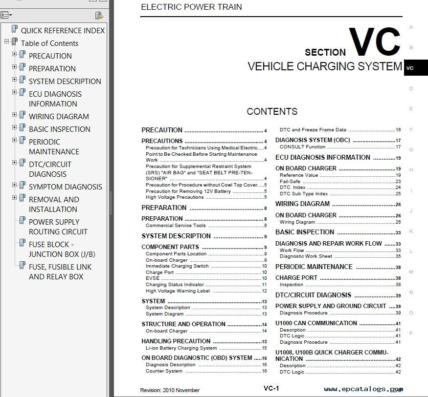 Nissan Leaf Model Ze0 Series 2011 Service Manual Pdf