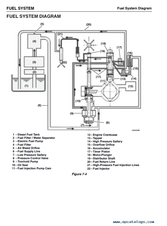 Yanmar Industrial Engines Tnv Series Service Manual Pdf on General Electric Wiring Diagram