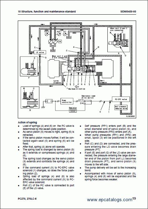 komatsu hydraulic excavator pc270 8 pc270lc 8 repair manual heavy technics repair