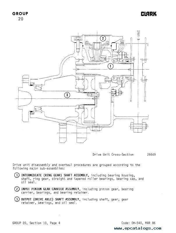 clark tm 12 25 36volt ev 100 supplement sm555 pdf manual rh epcatalogs com MX19 Scissor Lift Scissor Lift Parts
