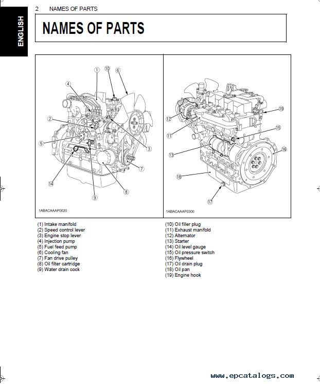 Download Kubota Diesel Engines Operators Manual Pdf