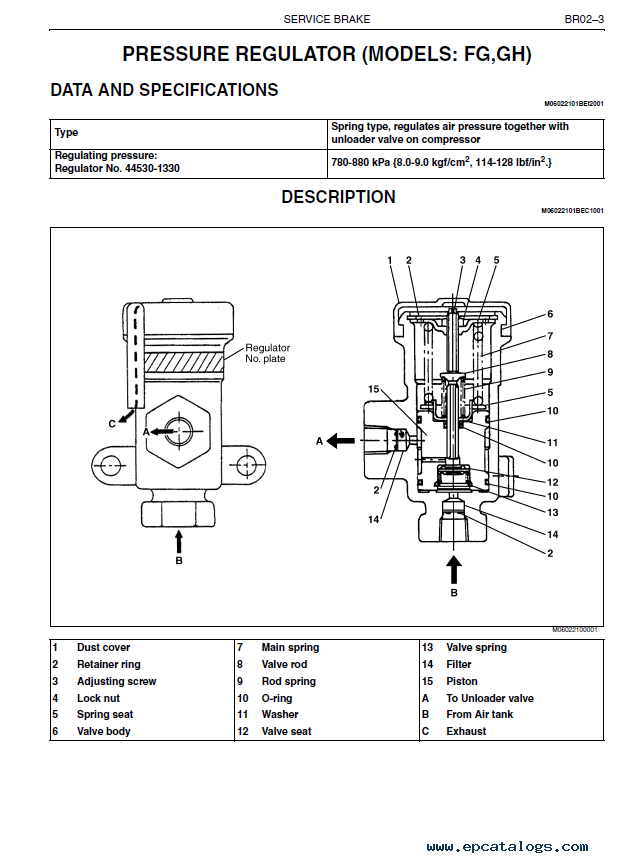 hino fd1j gd1j fg1j fl1j fm1j series engine workshop manual pdf hino fd1j, gd1j, fg1j, fl1j, fm1j series engine workshop manual hino wiring diagram schematic at mifinder.co