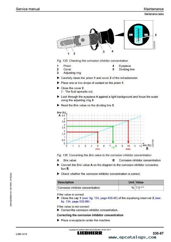 Liebherr L580 1414 Wheel Loader Service Manual Pdf