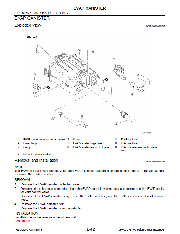 Nissan Versa Note Model E12 Amp Versa Model N17 2014 Pdf