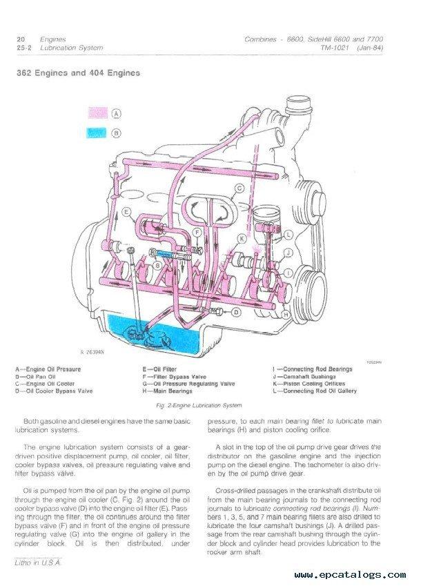 John Deere Side Hill 6600  U0026 7700 Combines Pdf Manual