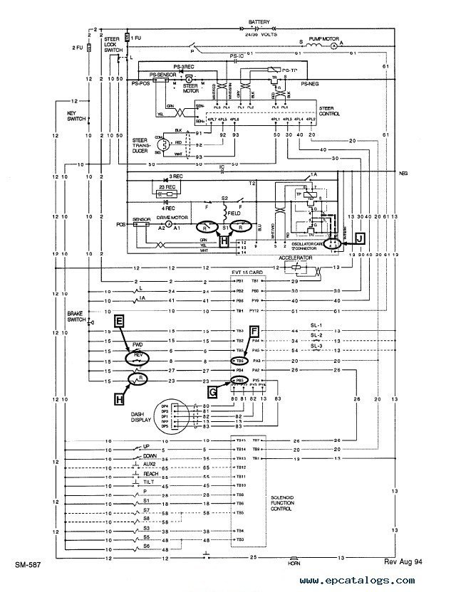 clark forklift wiring diagram wiring diagram and hernes forklift wiring diagram crown home diagrams