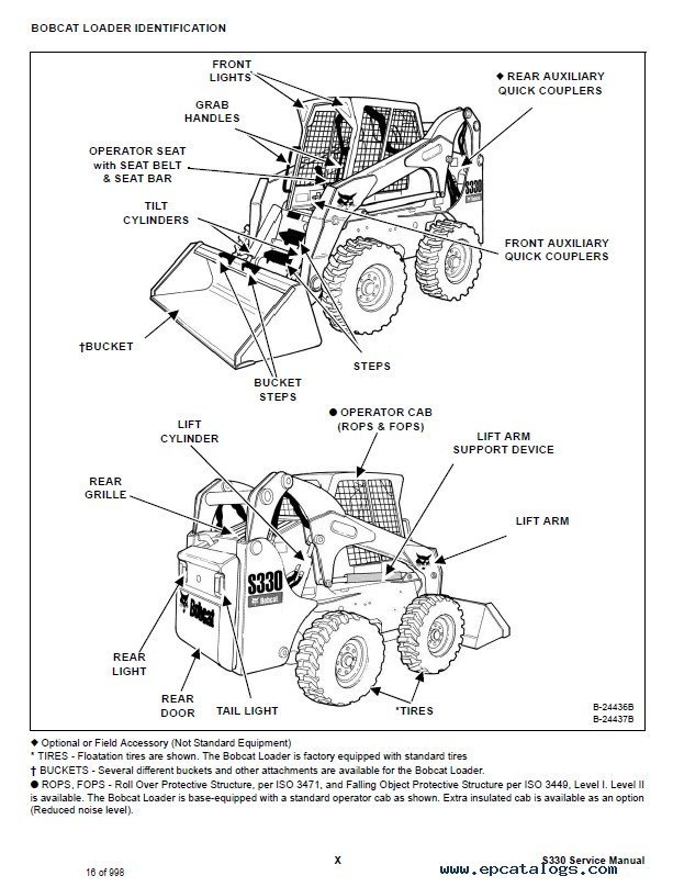 bobcat s330 skid steer loader service manual pdf. Black Bedroom Furniture Sets. Home Design Ideas