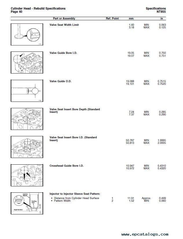 Nt855 Workshop Manual