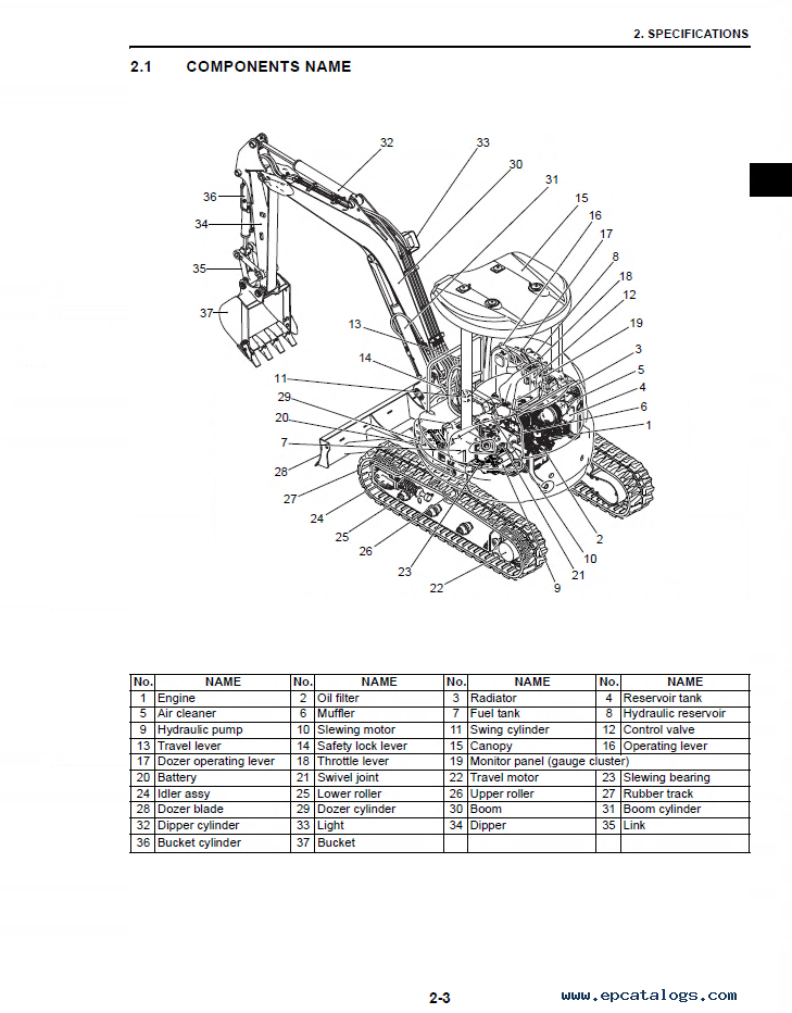 Cat 330bl excavator Operation Manual