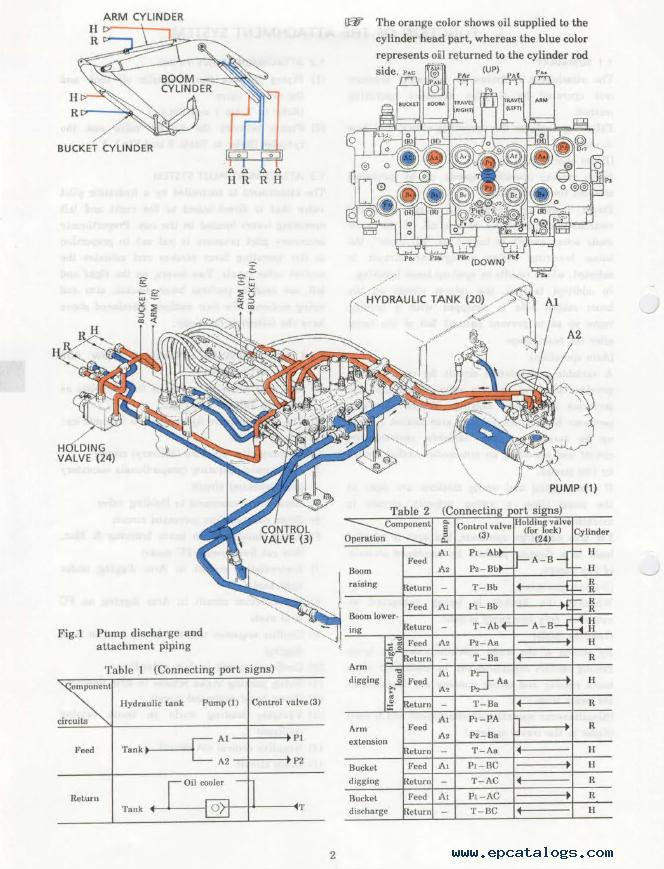 Kobelco Sk220 Lc Hydraulic Excavator Shop Manual Pdf