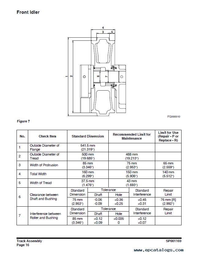 Terex TXC 225LC 2 Heavy Excavator Shop Manual PDF Download