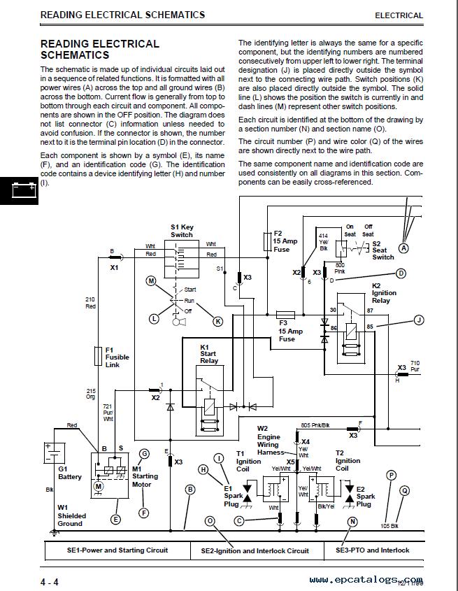 John Deere Lawn Tractor Electrical Wiring Diagram
