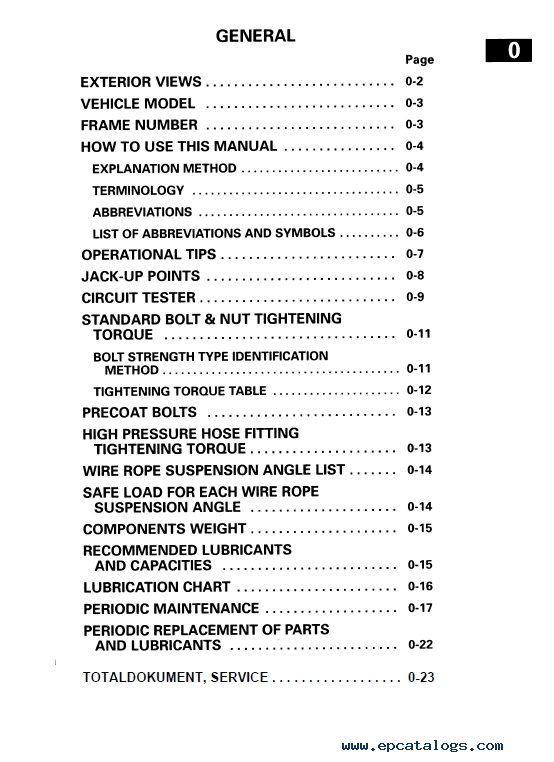 Toyota 5FBE 10 20 Series Battery Forklifts PDF Manual