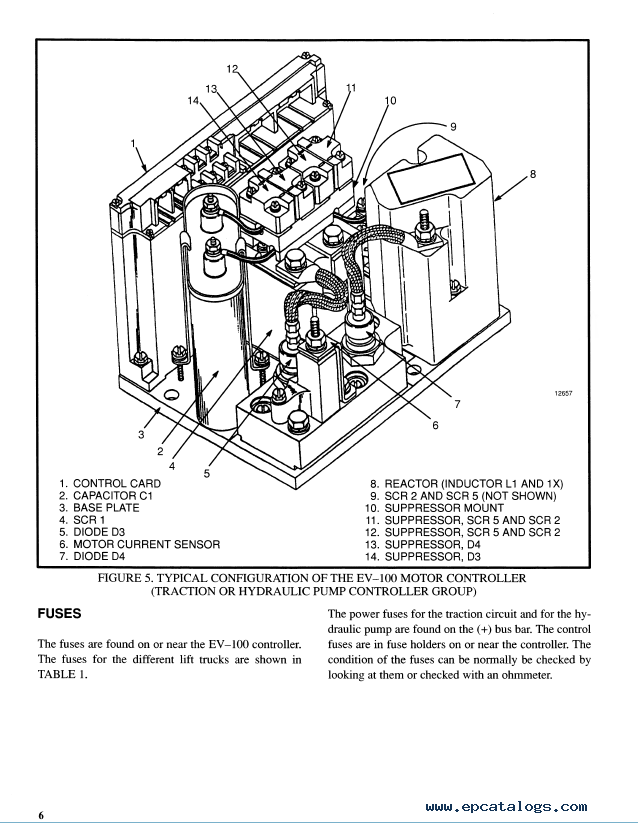 Hyster Class 1 C114 E2535xl Motor Rider Trucks Pdf Manual: Bobcat S205 Wiring Diagram At Nayabfun.com