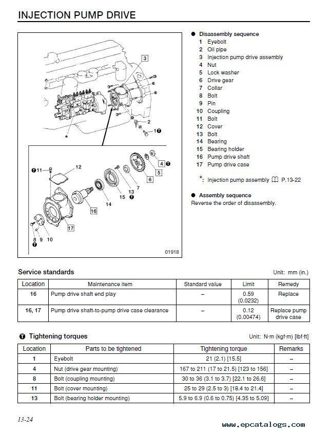 caterpillar 6d16 diesel engine forklifts service manual pdf rh epcatalogs com Mitsubishi Eclipse Manual 2003 Mitsubishi Lancer Manual Cover