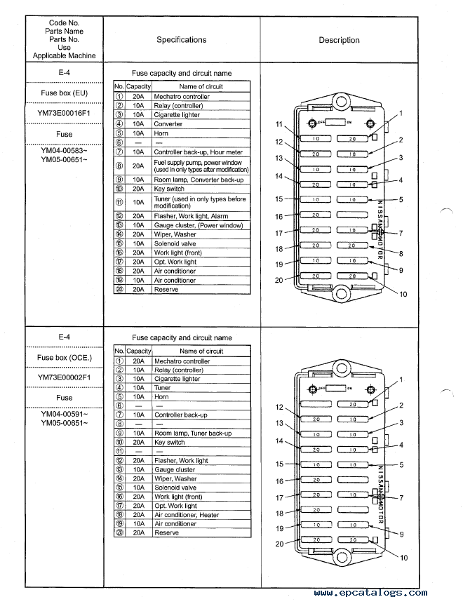 Kobelco sk210lc manual on hino wiring-diagram, elec wiring-diagram, trailer lights wiring-diagram, ingersoll rand wiring-diagram, genie wiring-diagram, volvo excavator wiring-diagram, jcb wiring-diagram, haulmark wiring-diagram,