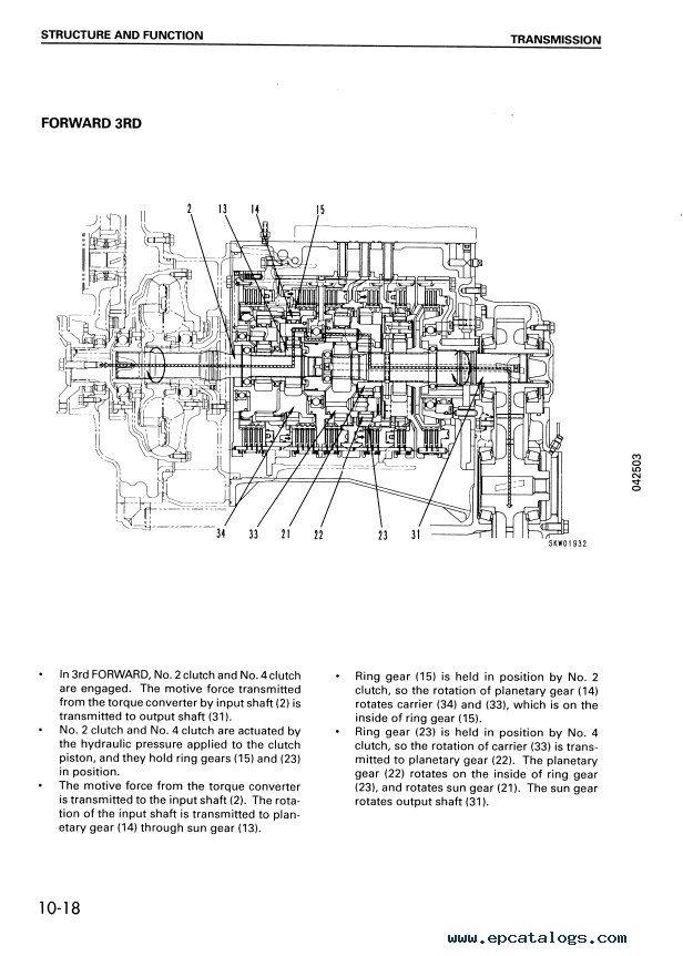 komatsu wa500 3 wheel loader shop manual pdf rh epcatalogs com Komatsu Wa600 Wa500 Komatsu Specs