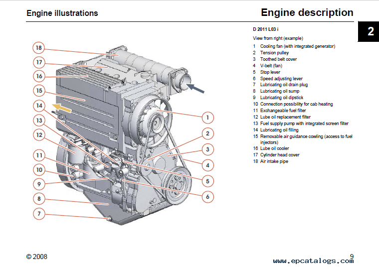 Download Deutz Engines D Td Tcd 2011 Operation Manual