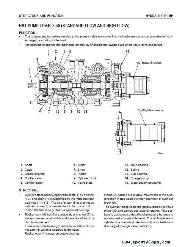 Komatsu SK714-5 SK815-5 SK815-5 Turbo Skid Steer Loader Shop Manual PDF