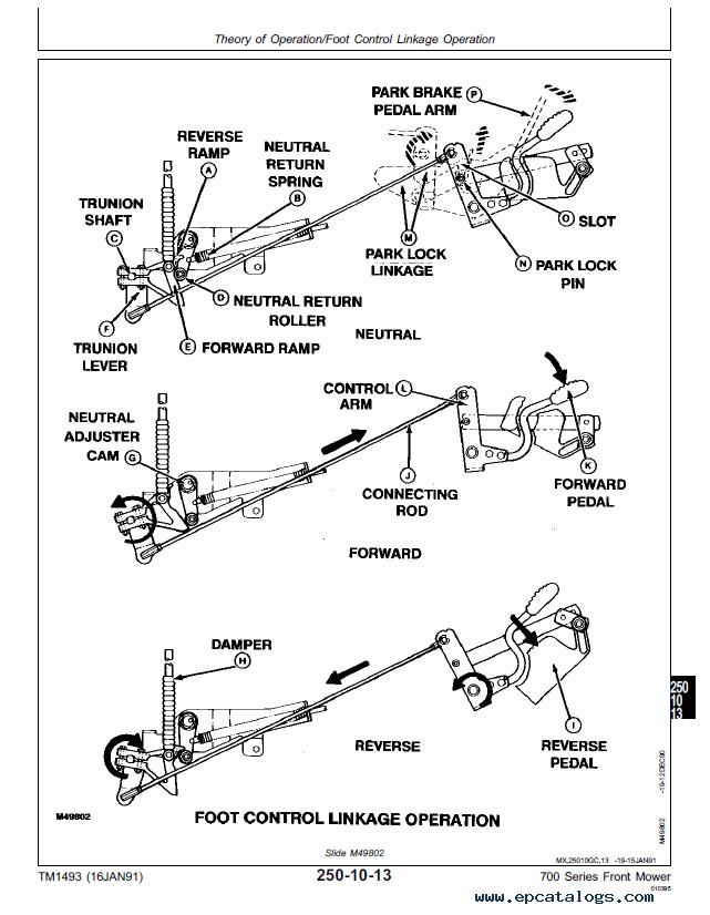 john deere 4030 wiring diagram john deere 2755 wiring