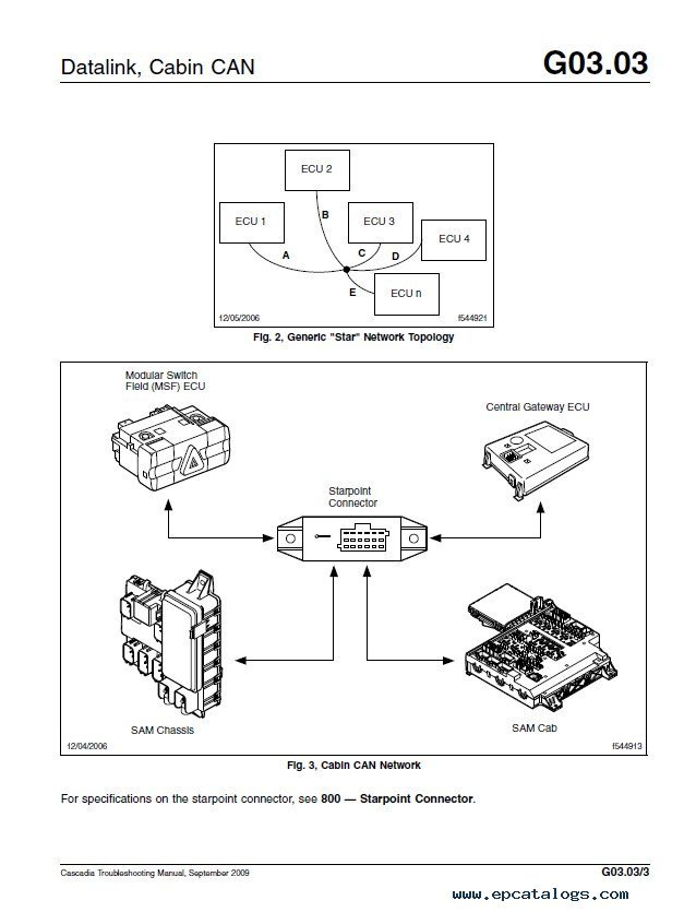 Freightliner Cascadia Troubleshooting Manual PDF on motor schematics, plumbing schematics, engine schematics, electrical schematics, electronics schematics, ecu schematics, computer schematics, piping schematics, amplifier schematics, ductwork schematics, circuit schematics, transmission schematics, tube amp schematics, ford diagrams schematics, transformer schematics, wire schematics, generator schematics, engineering schematics, design schematics, ignition schematics,