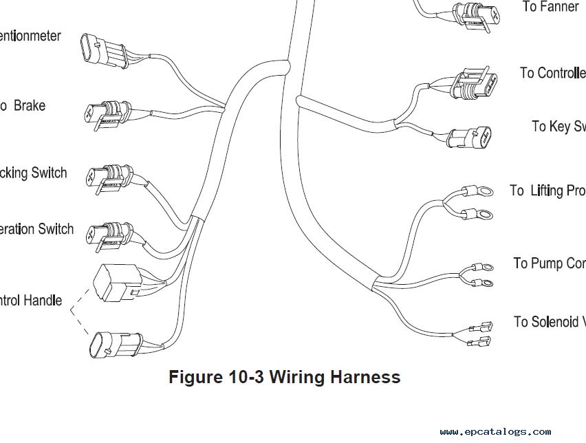 clark electric pallet truck ppxs20 pdf service manual starter generator wiring diagram enlarge repair manual clark electric pallet truck ppxs20 pdf service manual 5 enlarge