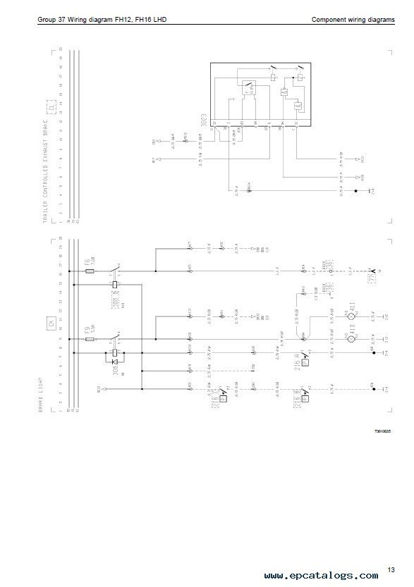 volvo truck fm7/9/10/12 fh12/16 nh12 wiring diagrams pdf volvo wiring diagrams download