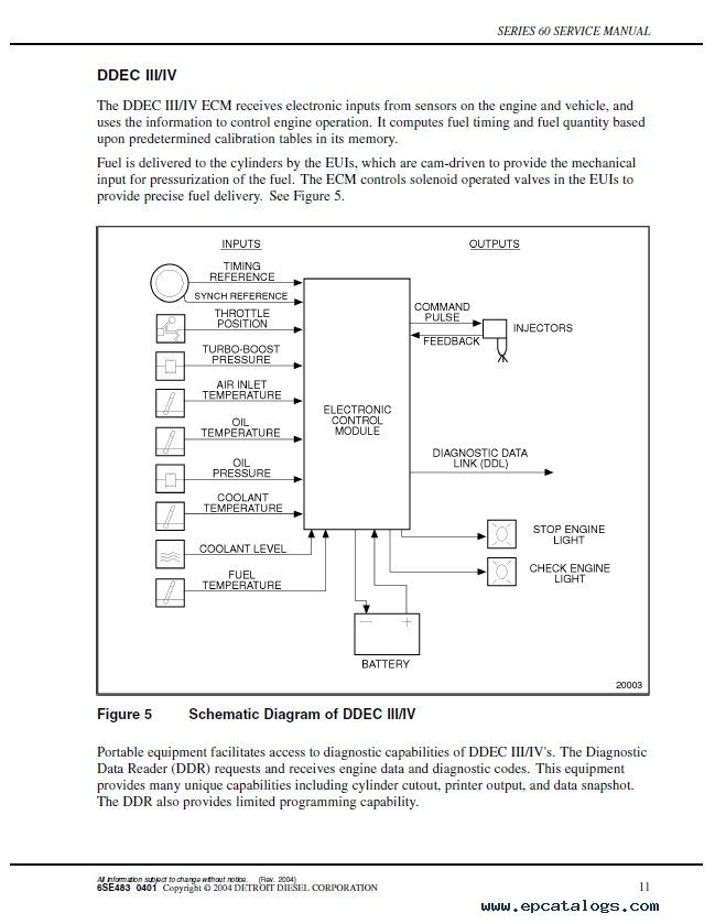 Detroit Diesel 60 Series Service Manual ddec v schematic wiring diagram shrutiradio detroit series 60 wiring diagram at gsmportal.co