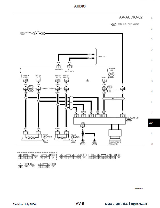 nissan wiring diagram color codes pdf nissan wiring diagram