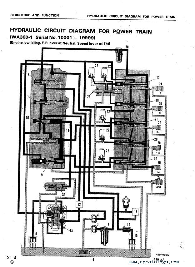 Komatsu WA300 1 WA320 1 komatsu wheel loader wa300 1 & wa320 1 shop manual pdf komatsu wa320 wiring diagram at virtualis.co