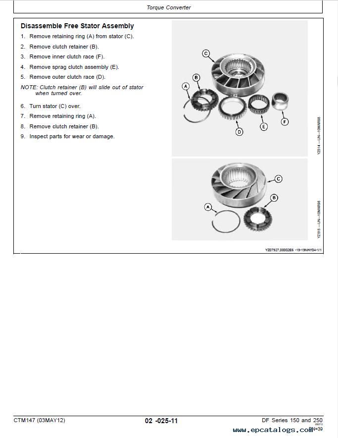 John Deere DF series 150 and 250 Transmissions (Analog) CTM147