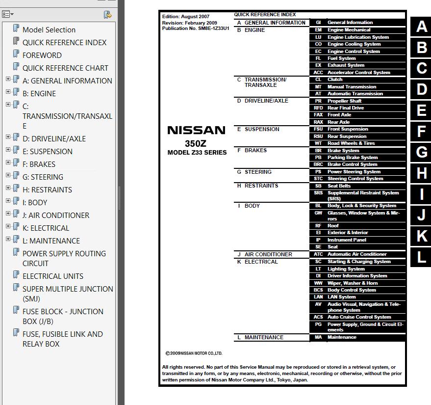Nissan 350Z Z33 1 nissan 350z wiring diagram pdf wiring diagram library
