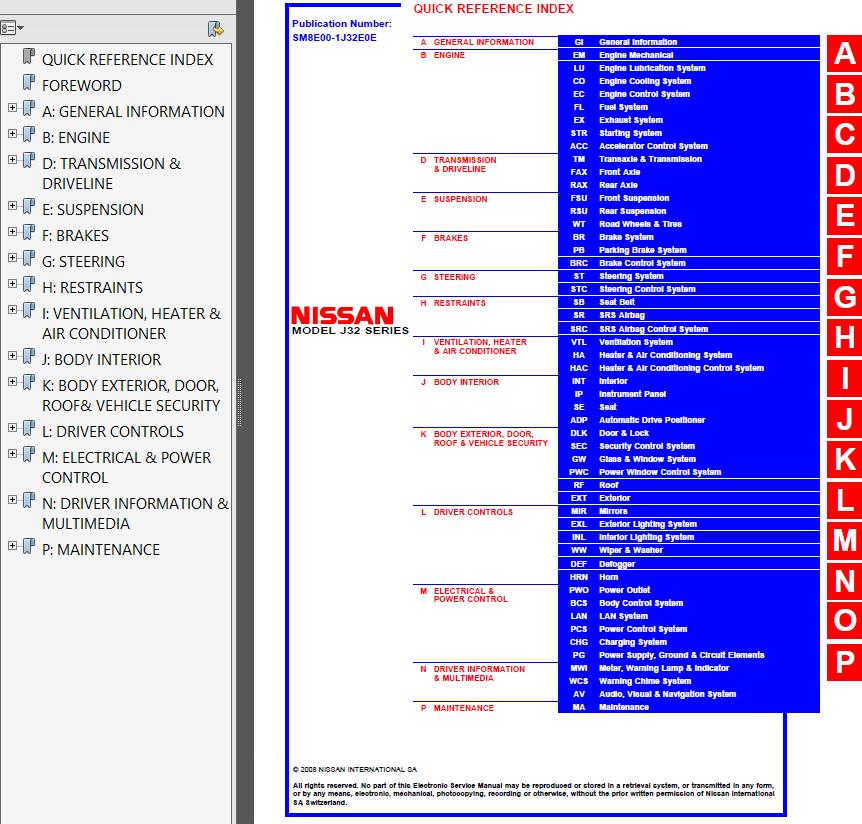 Nissan    Teana    Model J32 Series 2008 Service Manual PDF