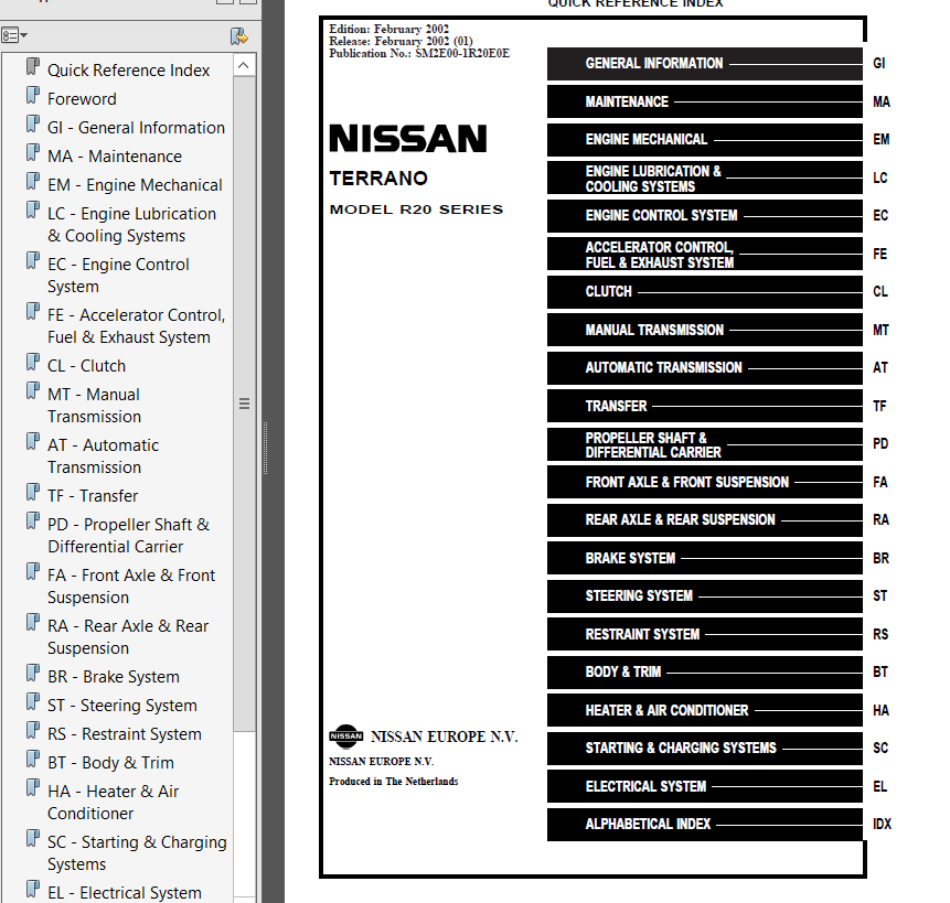 Nissan Terrano Model R20 Series 2002 Service Manual Pdf