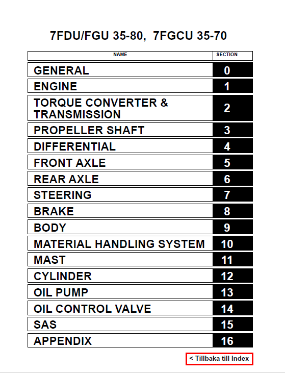 toyota 7fdu 7fgu35 80 7fgcu35 70 series forklifts pdf rh epcatalogs com Toyota Forklift Specs Toyota Forklift Model 3Fgc30 Manual