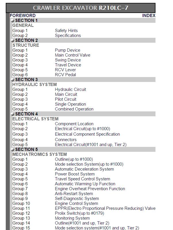 Hyundai service schedule pdf elegant hyundai hcmd service manual st cheap repair manual hyundai rlc crawler excavator service manual pdf with hyundai service schedule pdf fandeluxe Gallery