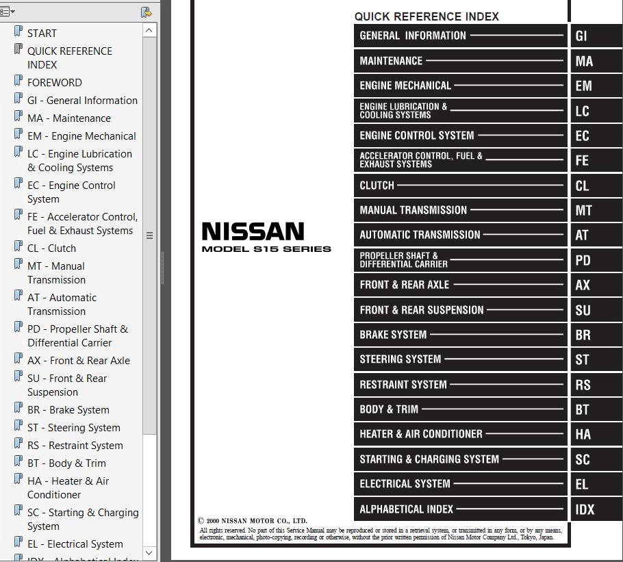240sx service manual product user guide instruction u2022 rh testdpc co ka24de service manual pdf ka24de service manual pdf