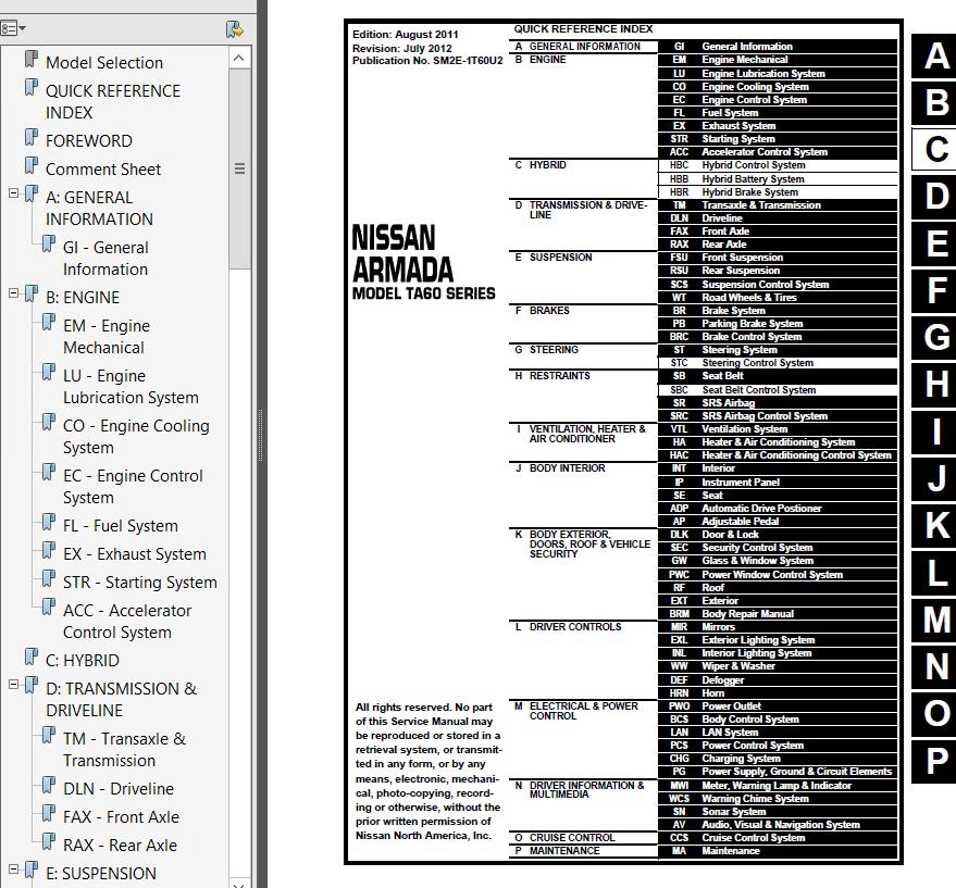 Nissan Armada Model Ta60 Series 2012 Service Manual Pdf