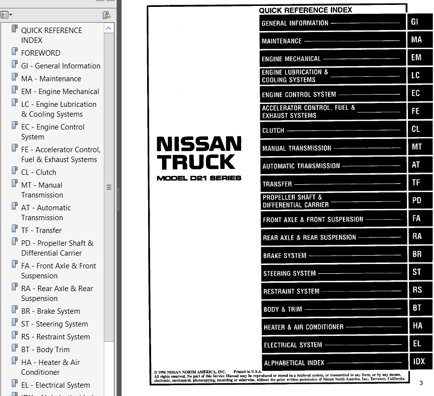 nissan truck model d21 series 1997 service manual pdf rh epcatalogs com 2012 Nissan Maxima Owner's Manual Nissan Factory Service Manual