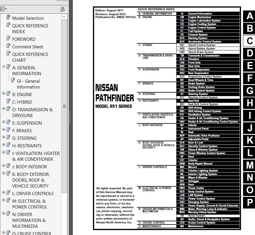 nissan pathfinder model r51 series 2012 service manual pdf rh epcatalogs com 2014 Nissan Pathfinder 2006 Nissan Pathfinder SE MPG