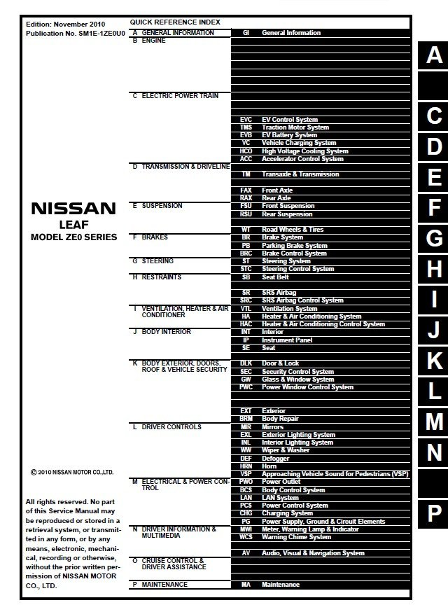 nissan leaf model ze0 series 2011 service manual pdf nissan 3.0 engine diagram