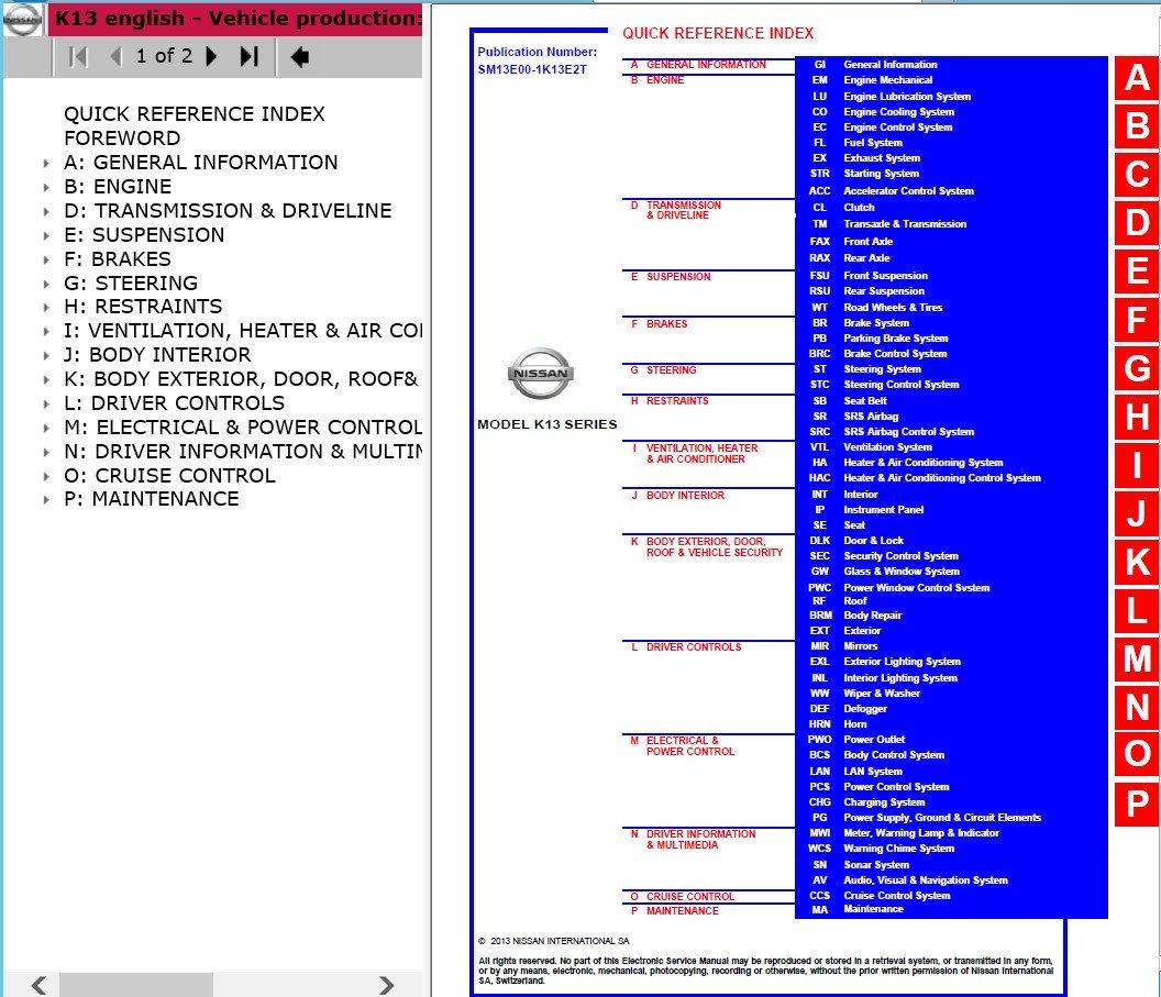 Download Nissan Micra K13 Model Series 2010