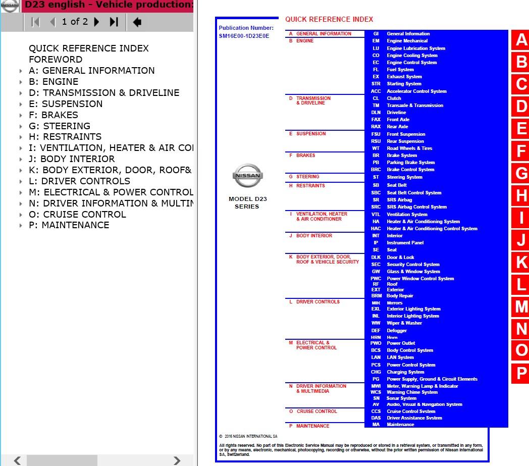 repair manual Nissan D23 Model Series Electronic Service Manual 2016MY